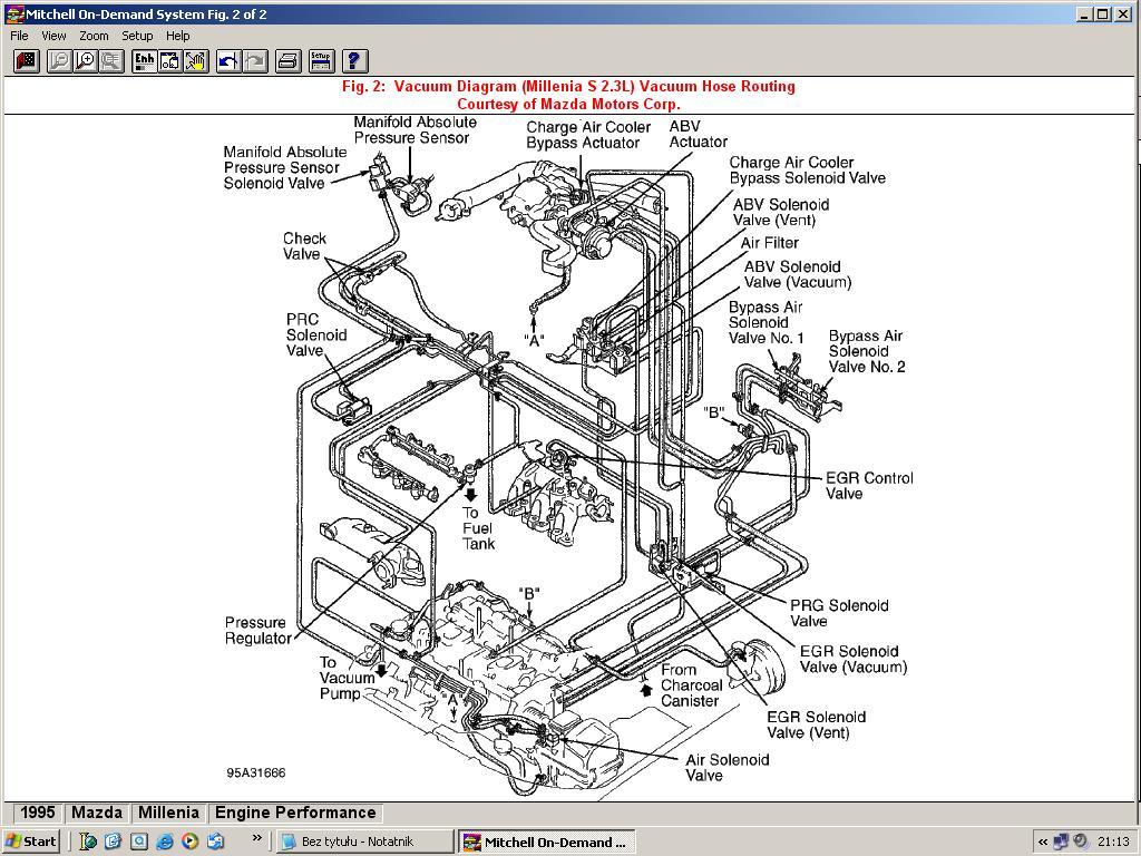 p1540 vaccum diagram millenia eunos 800 xedos9 mazdaworld rh mazdaworld net Mazda B2200 Wiring-Diagram Mazda B2200 Wiring-Diagram