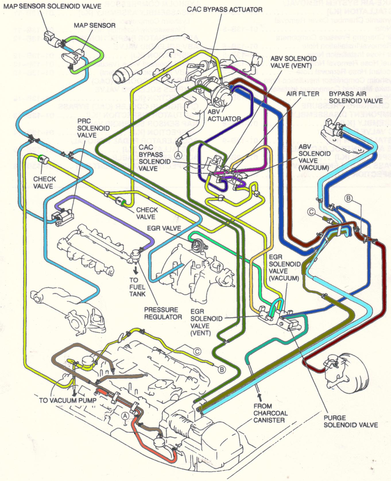 millenia s vacuum diagrams technical guides mazdaworld rh mazdaworld net 2001 Mazda Millenia Repair Manual 2001 mazda millenia engine diagram